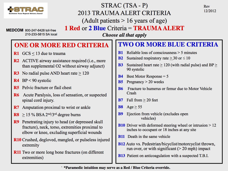 Strac Trauma Program Manual