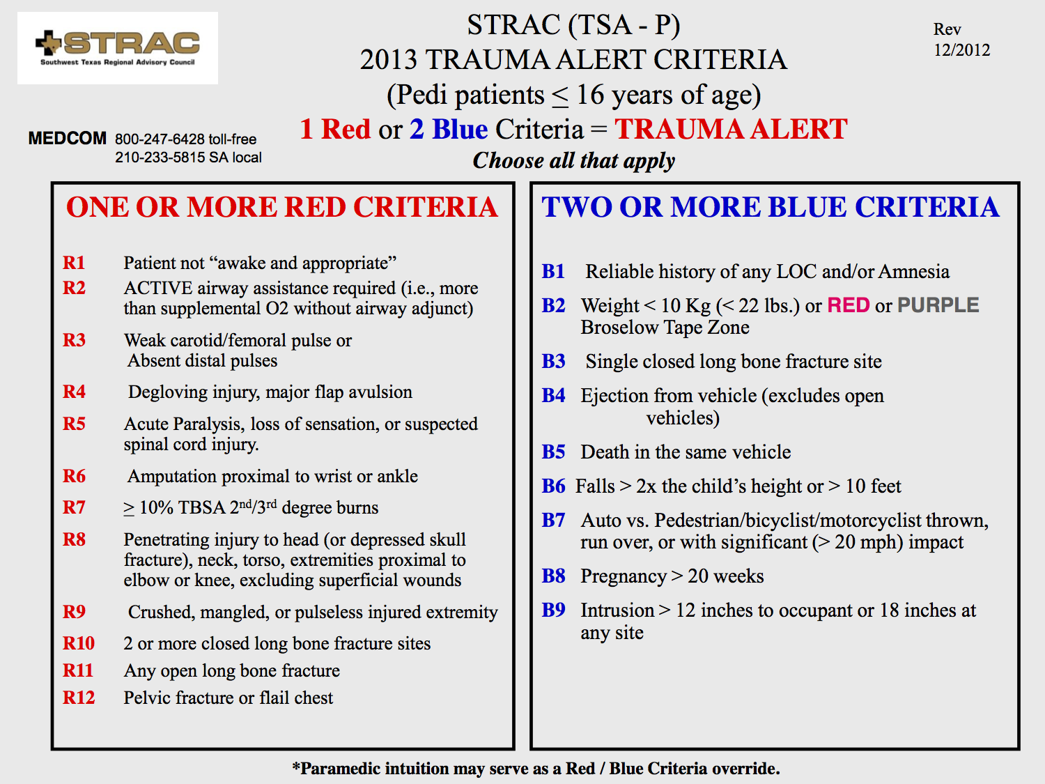 Strac Trauma Program Manual